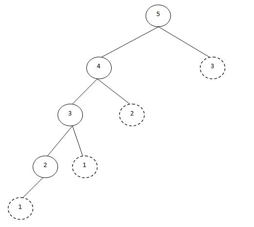solving a linear programming problem.jpg