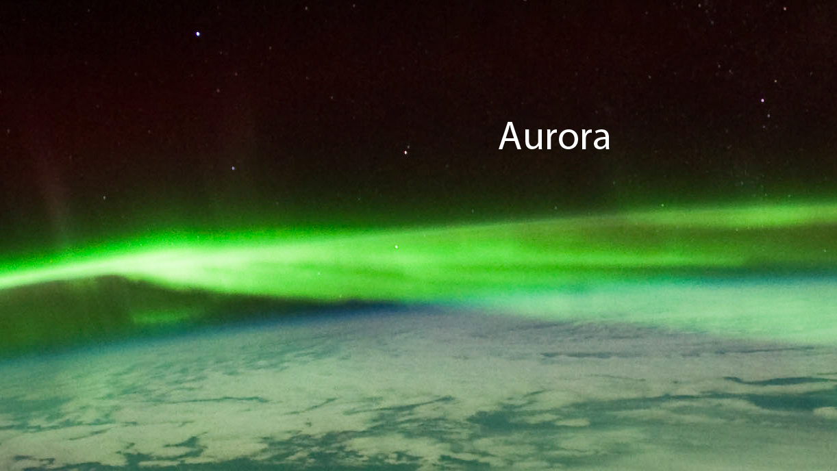 What causes the aurora why does it look like it does