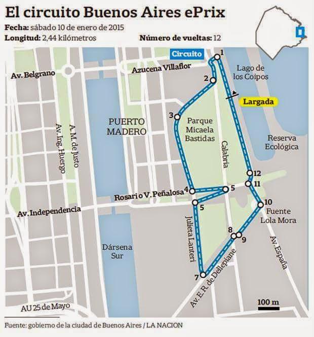 Fórmula E Buenos Aires Argentina