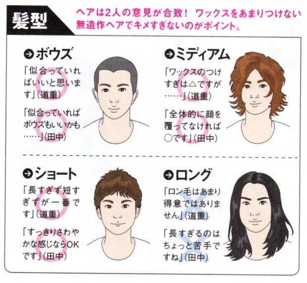 メンズ 髪型 人気 芸能人
