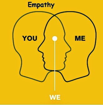 Empathy You Me We Graphic