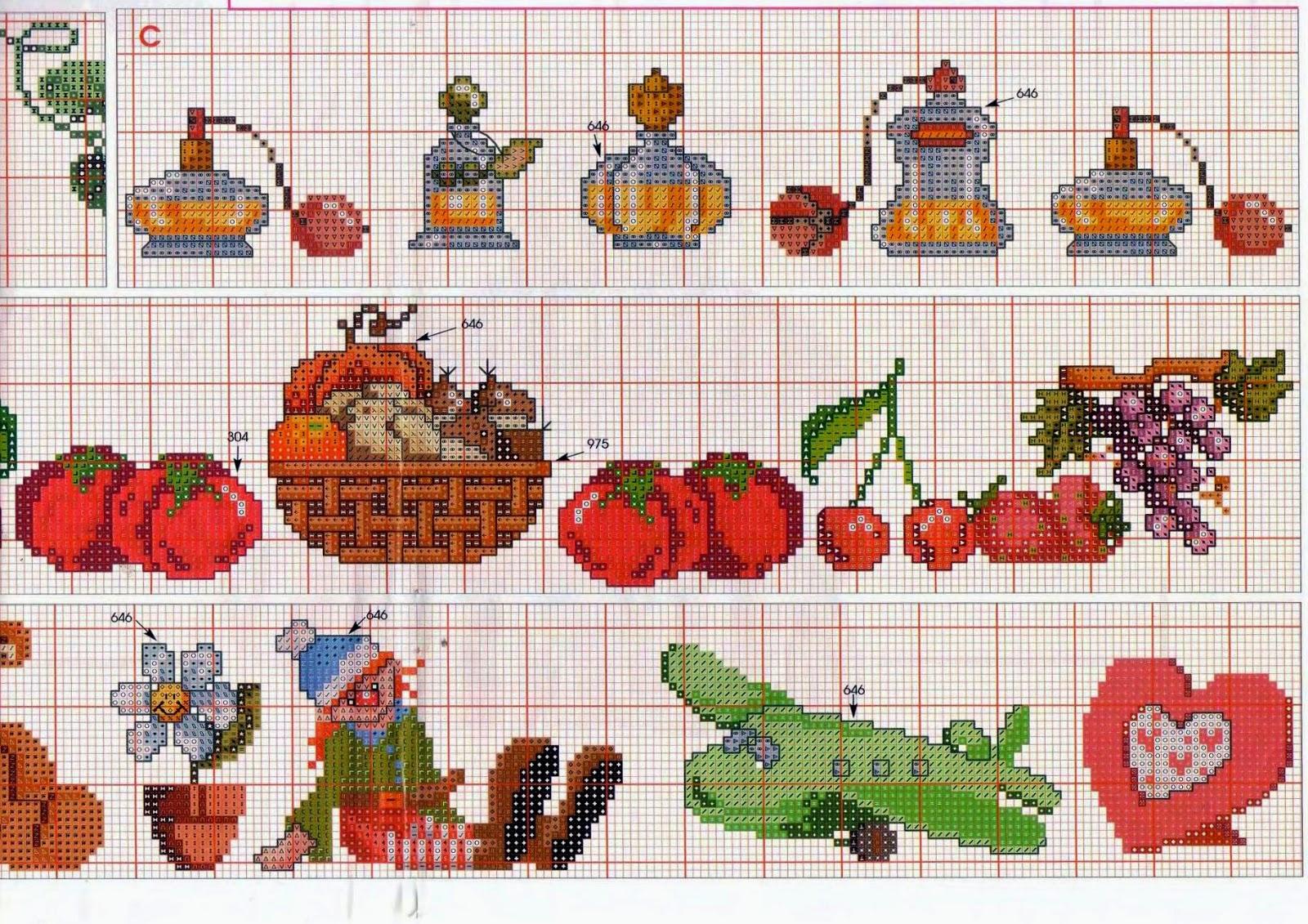 Вышивка бордюры для кухни 5