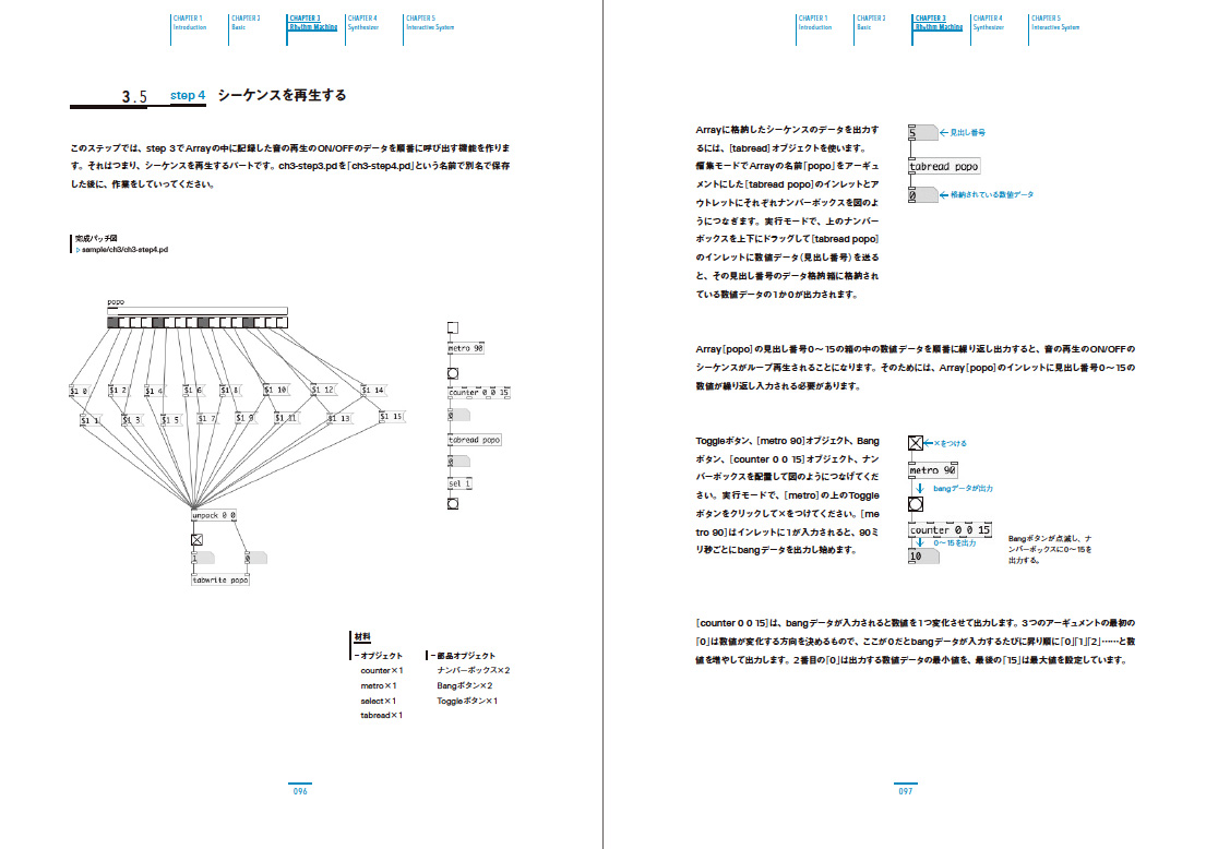 loadbang programming electronic music in pure data pdf