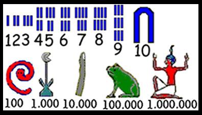 forma hieroglífica era utilizada principalmente em monumentos de ...