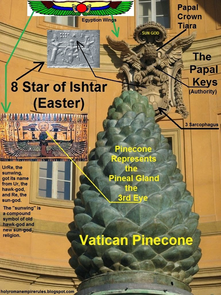 Holy Roman Empire Rules Today  Vatican Courtyard Of The