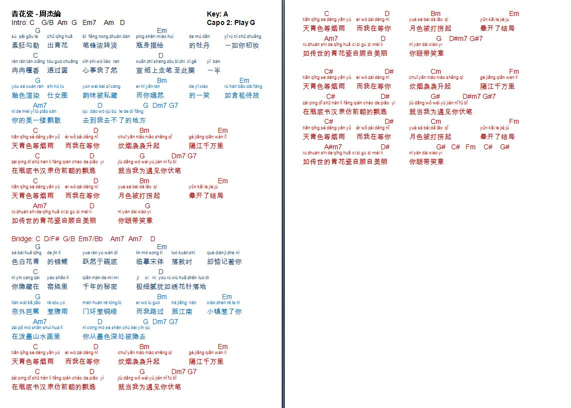 Sideways chords images example any chord ideas qing tian guitar chords image collections guitar chords examples talkingchord chords chords fatherlandz image collections geoexpressfo hexwebz Gallery