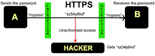 https connection