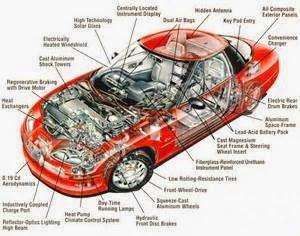 Waktu kita buka kap mobil kita serta coba mencari tahu apa yang berlangsung di situ, maka kita bakal temukan suatu mesin besar yang demikian kompleks komplit dengan kabel di sana sini. Untuk orang pemula juga bakal terasa kesusahan untuk mengerti bagaimana cara kerja mesin mobil. Di bawah ini bakal diterangkan singkatnya langkah kerja mesin mobil hingga dapat menaikkan pengetahuan kita di bagian otomotif :