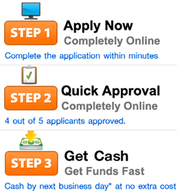 Instant cash loans limited t o the money shop picture 10