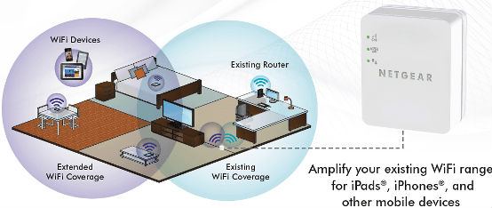 Oh,,WiFi Booster for Mobile WN1000RP