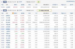 中国株コバンザメ投資ウォッチ銘柄watch20130214