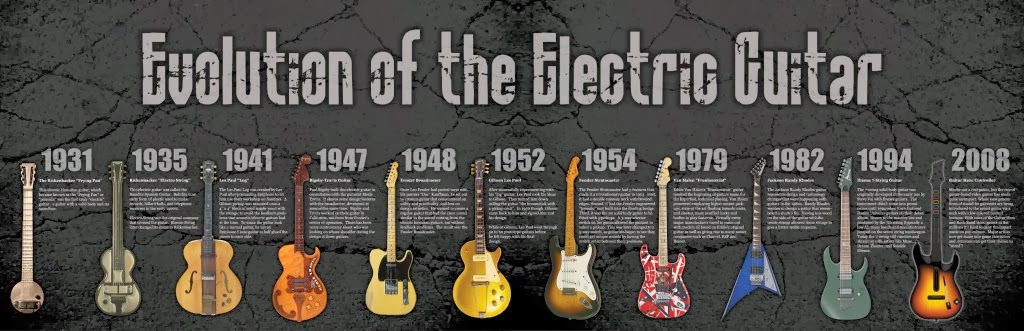 Lincoln Physics: Rock Out to Electric Guitar Physics!