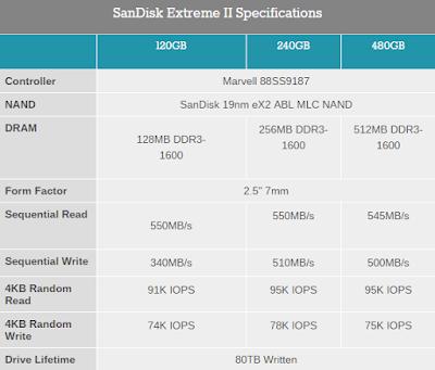 SanDisk Extreme II