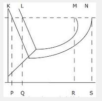 Soal sifat koligatif larutan materi dan soal ipa untuk sma diagram disamping adalah diagram p t benzena dan larutan naftalen dalam benzena titik beku dan titik didih normal larutan naftalen di tunjukkan oleh ccuart Image collections