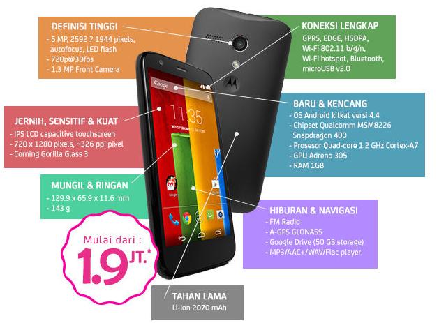 Harga, Review & Spesifikasi Motorola Moto G