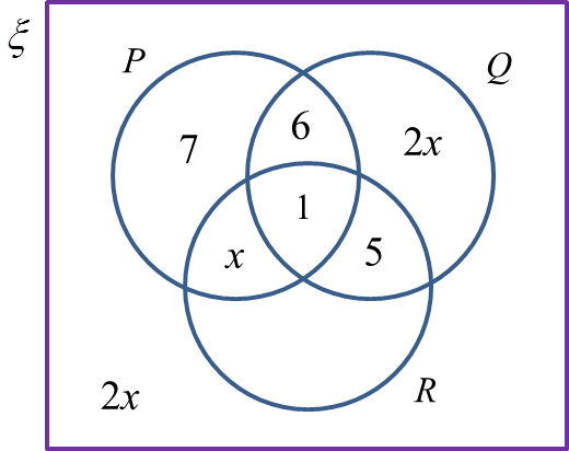 33b Union Of Sets Spm Mathematics