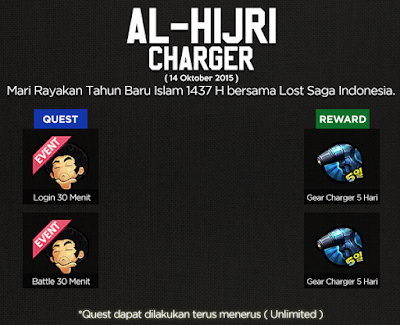 Event Gear Charger Lost Saga Indonesia