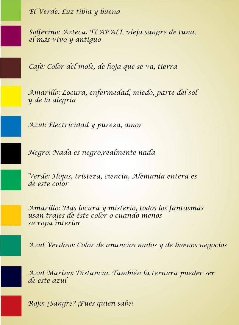 Frida kahlo los colores para frida for Los colores para pintar