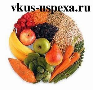 Простые и сложные сахара, простые и сложные углеводы, удовольствие от пищи без вреда