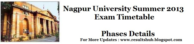 how to get duplicate registration card from punjab university