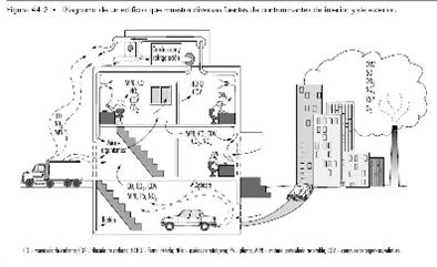 jeep cherokke diagrama de distribucion  jeep  auto parts