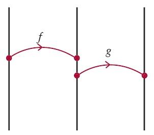 Fungsi komposisi dan fungsi invers aljabar contoh soal sifat fx 1 14 yang berada di luar daerah asal fungsi ccuart Images