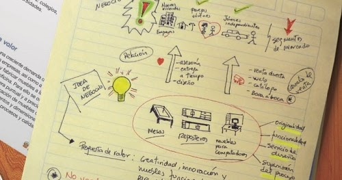 Emprende Perú Ahora!: 25 Proyectos de Negocios para iniciar tu empresa