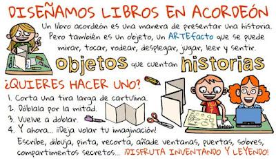 http://arrukero.com/ple/?p=429