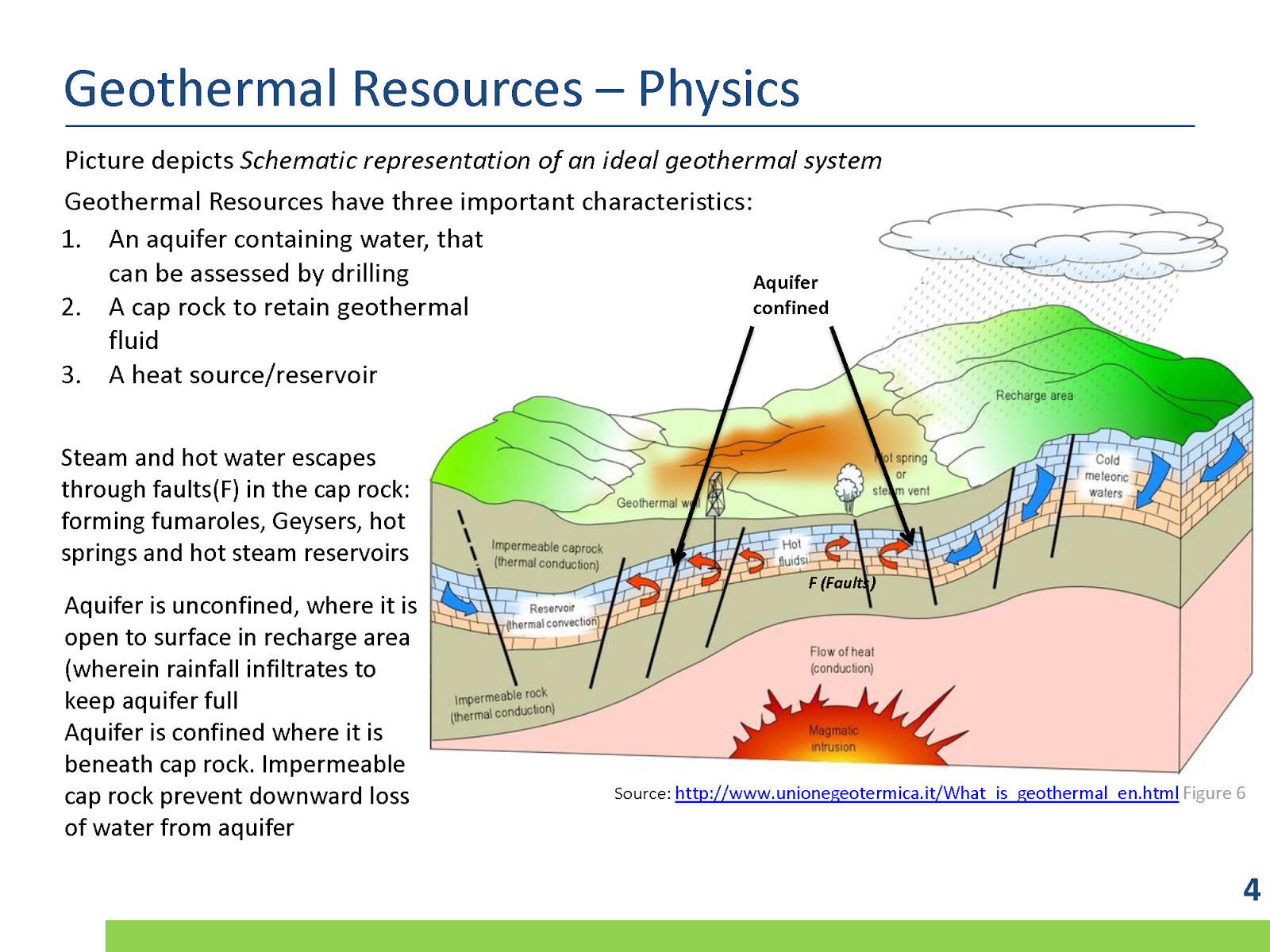 an overview of geothermal energy essay Great collection of paper writing guides and free samples ask our experts to get writing help submit your essay for analysis.