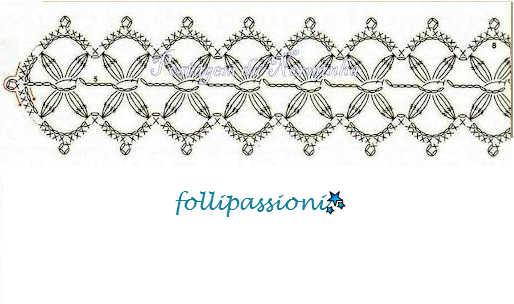 Folli Passioni Agosto 2013