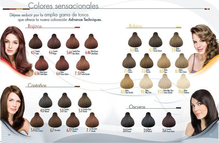 Avon Vicente López: Tinturas de Avon - Coloración Profesional ...
