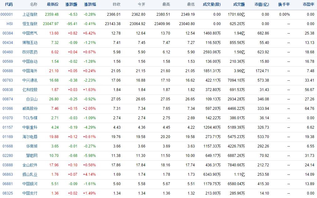 中国株コバンザメ投資ウォッチ銘柄watch20141014