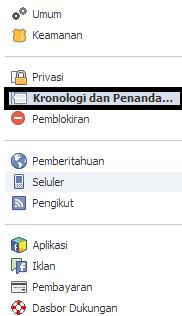 Kronologi-dan-Penandaan-bloglazir.blogspot.com