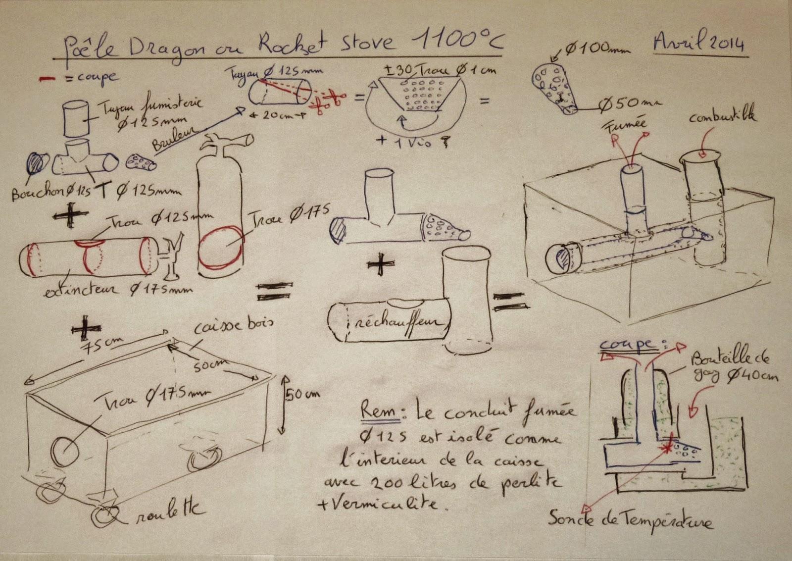 Lenergie Autrement Plan Rocket Stove 1100celsius Ou 2000 Fehrenheit Diagram