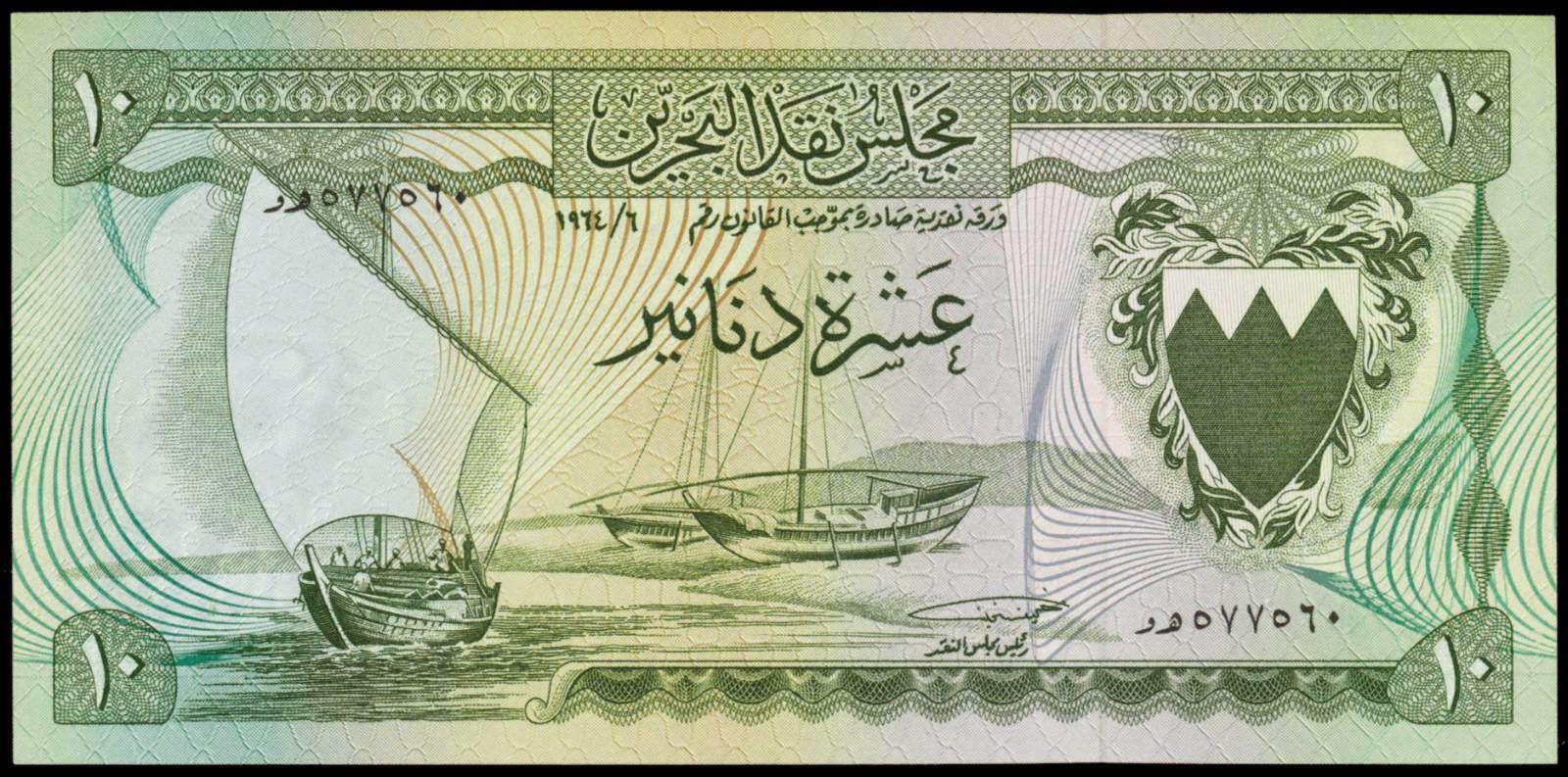 Forex bahrain