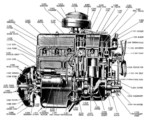 yamaha outboard motor wiring diagram images outboard wiring yamaha outboard motor wiring diagram images outboard wiring diagram on yamaha 40 hp 2 stroke motor contactor wiring diagram also evinrude outboard