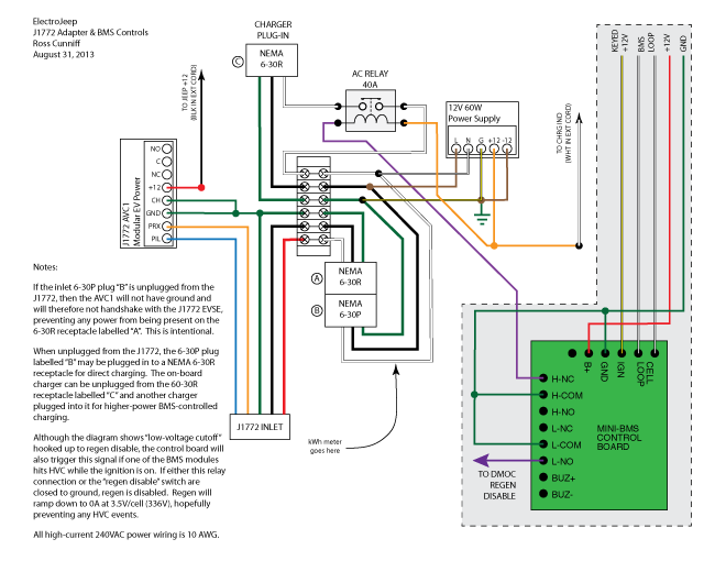 02_JeepJ1772 electrojeep all electric jeep cherokee charger control electronics j1772 wiring diagram at gsmx.co