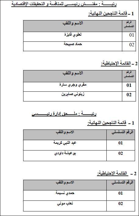 نتائج مسابقة التوظيف في وزارة التجارة 2013 2.JPG