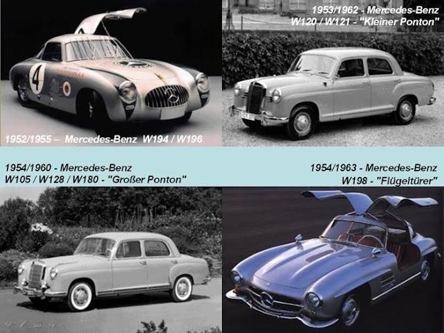 1952 Mercedes Benz W194