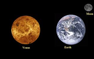 Distance Between Earth And Venus