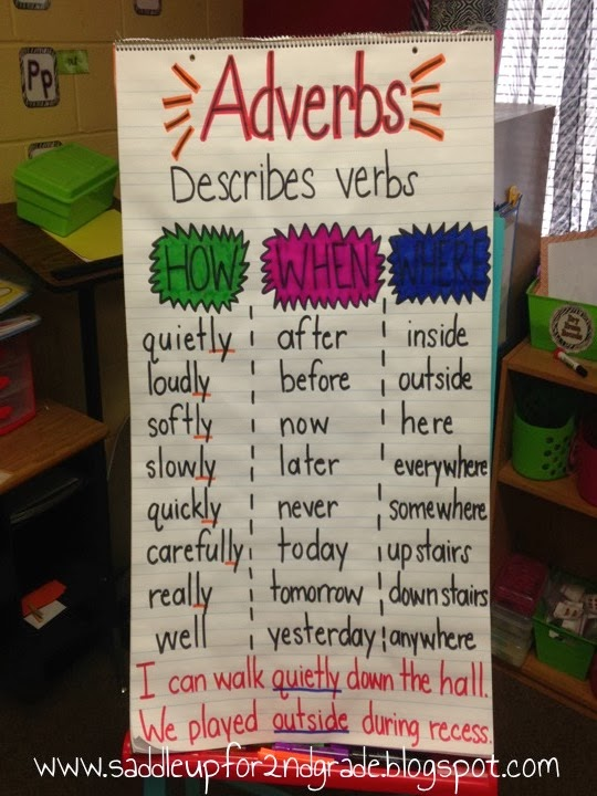 Adverbs - Saddle up for Second Grade