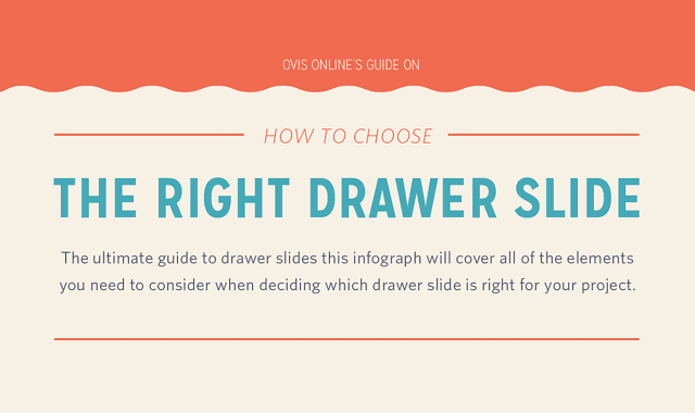 How To Choose The Right Drawer Slide