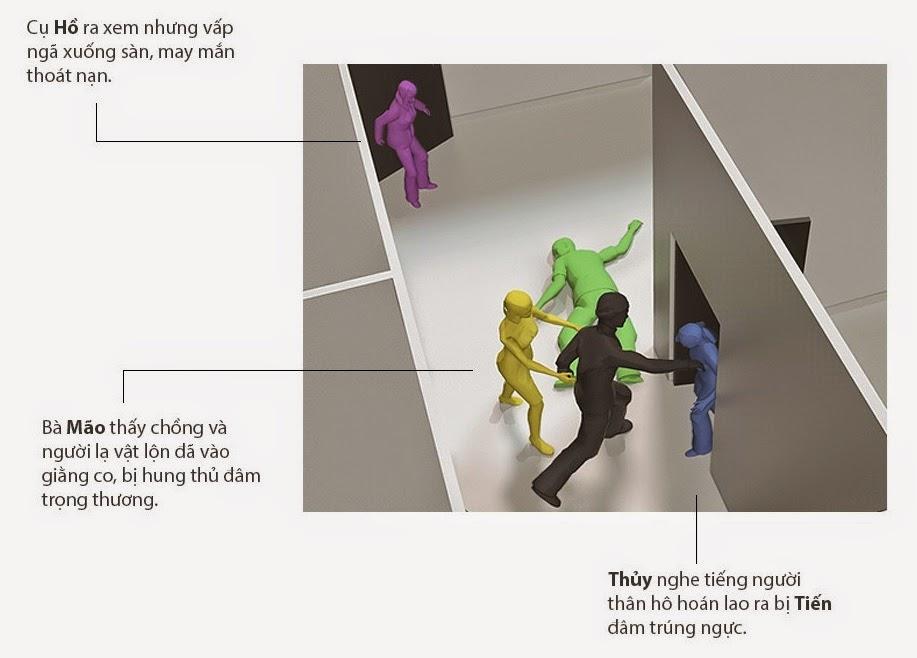 Gia Lai: Vụ án mạng nghiêm trọng tại Đức Cơ qua đồ họa 3D