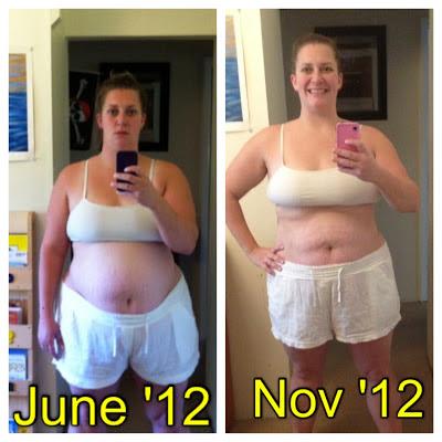 Shaklee Cinch Diet Results