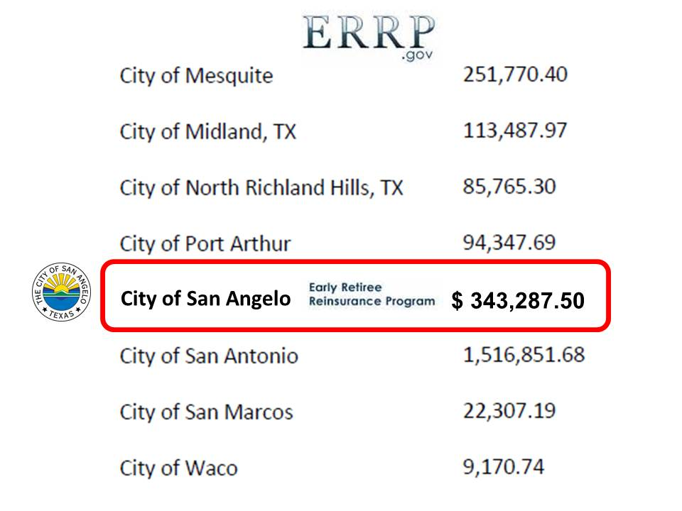 State of the Division: ERRP Funds to be Used in 2013