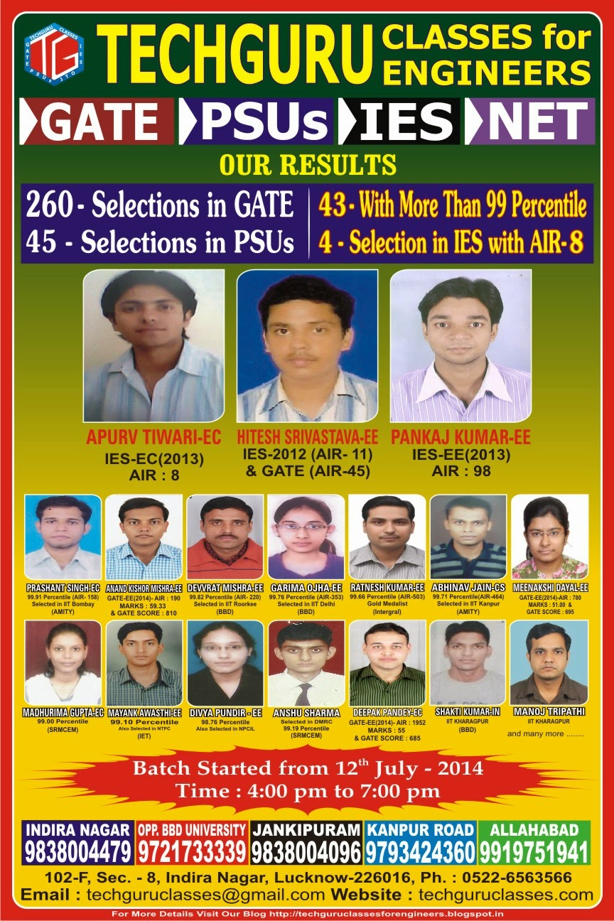 Techguru Classes For Engineers Gate Psus Ies Net