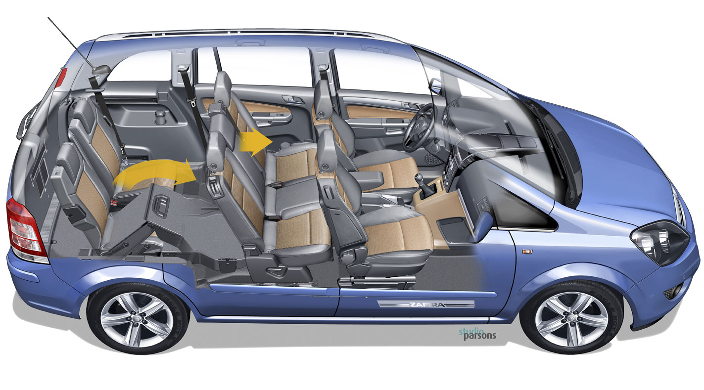 Opel Zafira 2012 Cars REview and prices
