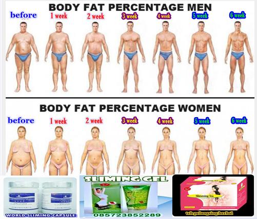 cara tradisional menurunkan berat badan