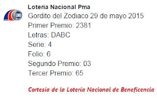 resultados-gordito-del-zodiaco-viernes-29-de-mayo-2015