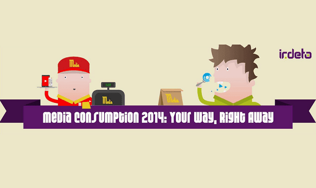Image: Media Consumption in 2014: Your Way, Right Away